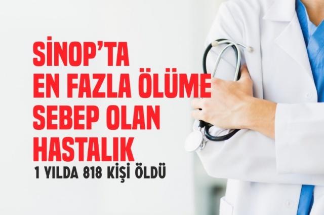 Sinop'ta en fazla ölüme neden olan hastalık!