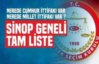 Sinop Geneli geçici aday listeleri seçim kurullarına teslim edildi