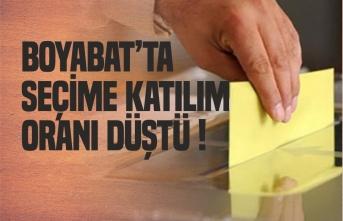 Boyabat'ta Seçime Katılım Oranı Düştü