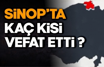 Sinop'ta Koronavirüsten kaç kişi vefat etti ?