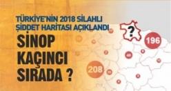 Türkiye'nin 2018 Yılı Silahlı Şiddet Haritası Açıklandı,Sinop Kaçıncı Sırada ?