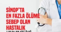 Sinop Genelinde Bir Yılda 818 Kişi Bu Hastalıktan Öldü