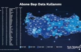 Sinop'un internet kullanımında büyük artış