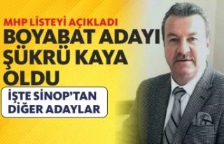 Mhp Sinop Adaylarını Açıkladı,Boyabat Adayı...