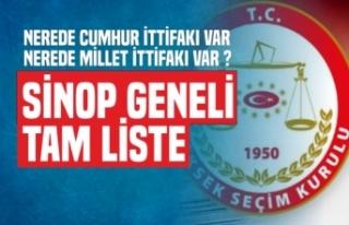 Sinop Geneli geçici aday listeleri seçim kurullarına...