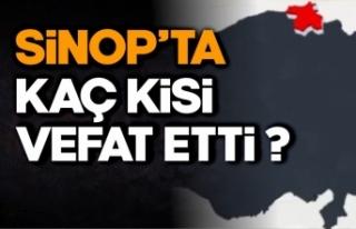 Sinop'ta Koronavirüsten kaç kişi vefat etti...
