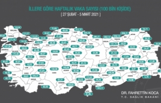 Yeni vaka sayıları açıklandı Sinop 2.sırada...