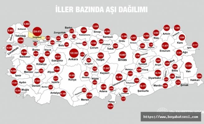 Sinop genelinde 3220 kişi aşılandı
