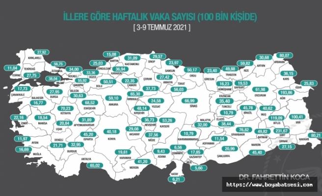 Sinop'ta vaka sayıları arttı !