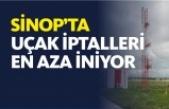 Sinop'ta uçak iptalleri en aza iniyor