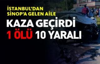 Boyabat Kastamonu Yolunda 2 otomobil çarpıştı:...