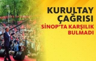 Muharrem İnce'ye Sinop'tan İmza Çıkmadı