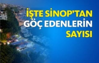 Sinop'un Göç Verileri Açıklandı